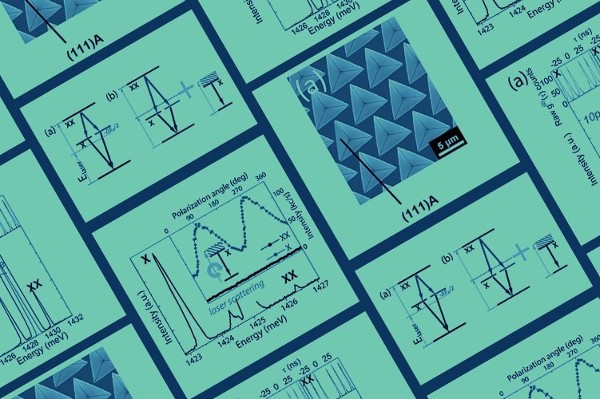 Quantum Researchers developing the Theories and Computational Models of Tomorrow