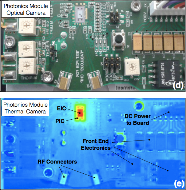 Optical and Thermal image of fully-packaged ONU (optical network unit) for a NG-PON (next generation passive optical network), showing the elevated temperature of the Si-PIC and flip-chip integrated RF-driver during operation